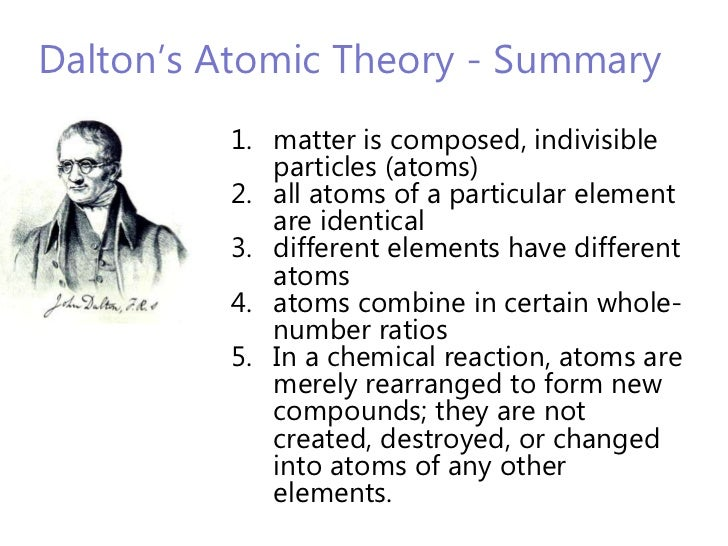 john dalton and atomic theory outline Atomic theory  printer friendly atomic theory of matter - developed by john dalton all elements are composed of atoms  chapter 14 outline.