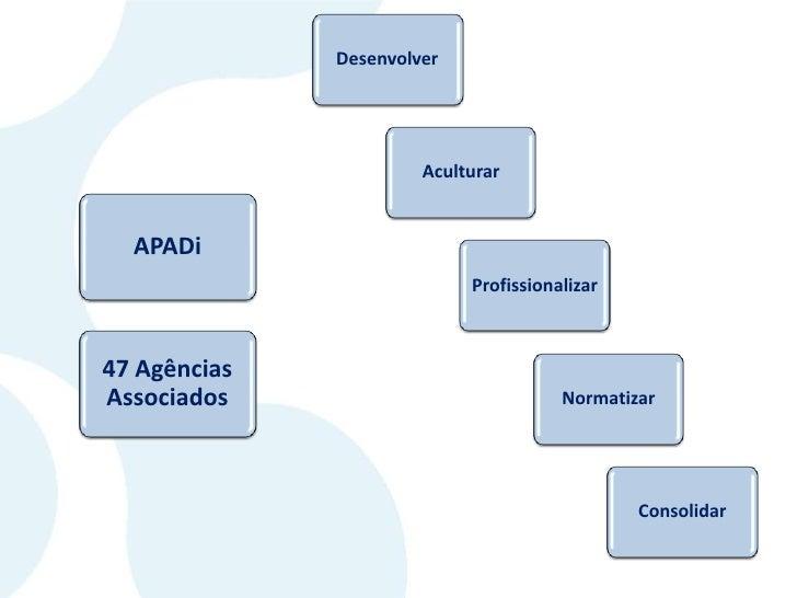 IMRS 2010 | Diego Rydz e Paulo Centenaro | Concorrência - Serviço de Agências Digitais |