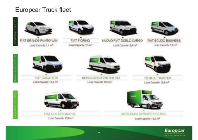 Dsf2017 Demand Supply Chain Revenue Actor For Europcar Italy