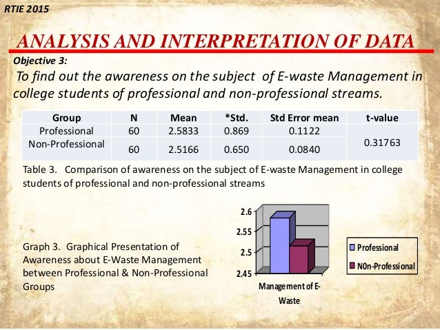 waste management awareness of it students For those new to the field, or with limited experience reading and implementing environmental regulations, lion offers its hazardous waste general awareness online course rcra hazardous waste management standards include terminology and concepts that can be confusing, even counter-intuitive, to those not acclimated to reading regulatory language.