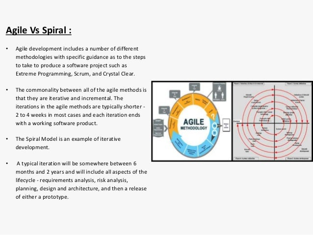 Spiral model for Sdlc vs scrum