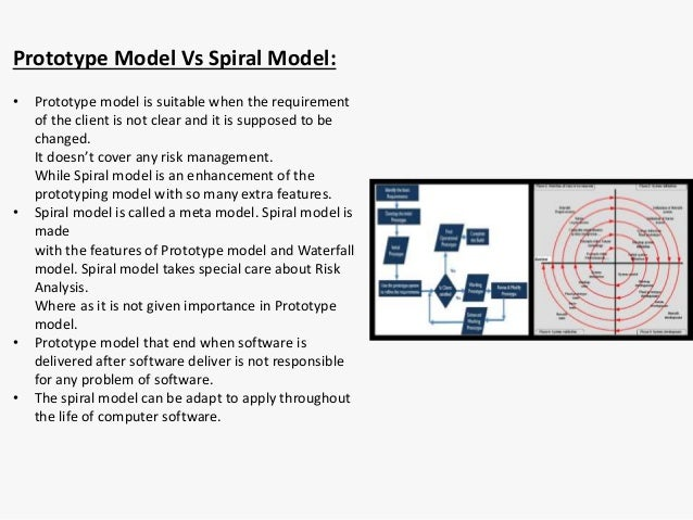 waterfall model vs prototyping model The software is developed through two major activities – one is prototype  construction and another is iterative waterfall based software development  prototype.