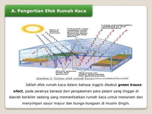 Gas Penyebab Efek Rumah Kaca
