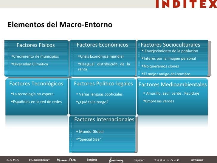 Elementos Macro Entorno Slide 2