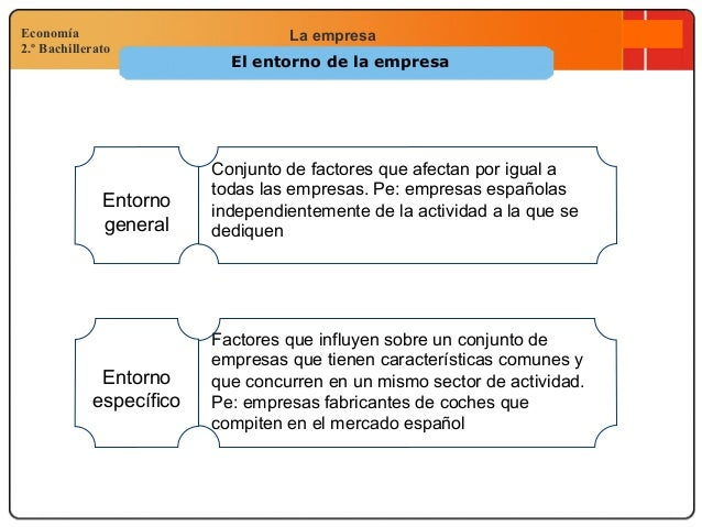 Economía 2.º Bachillerato La empresa El entorno de la empresa Conjunto de factores que afectan por igual a todas las empre...