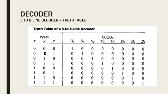 encoders and decoders rh slideshare net Logic Gate Truth Table Generator Logic Gate Truth Table Lists