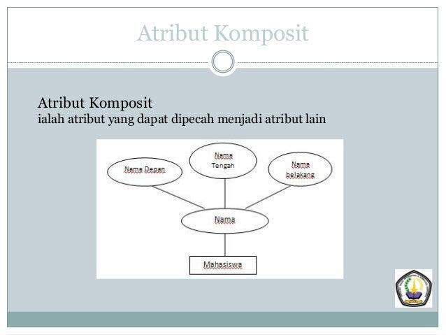 entity relationship diagram symbols ppt slides