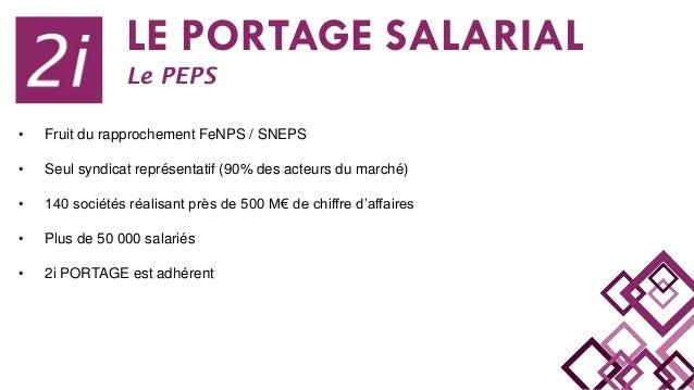 LE PORTAGE SALARIAL Le PEPS • Fruit du rapprochement FeNPS / SNEPS • Seul syndicat représentatif (90% des acteurs du march...