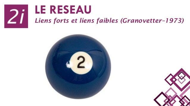 LE RESEAU Liens forts et liens faibles (Granovetter–1973)
