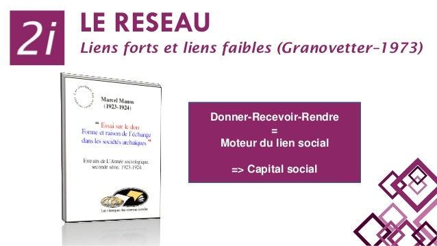 LE RESEAU Liens forts et liens faibles (Granovetter–1973) Donner-Recevoir-Rendre = Moteur du lien social => Capital social