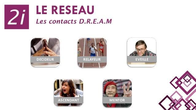 LE RESEAU Les contacts D.R.E.A.M DECIDEUR EVEILLE ASCENDANT MENTOR RELAYEUR