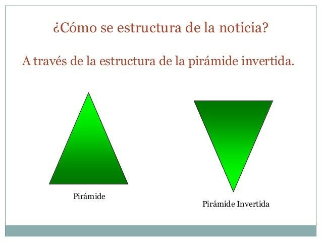 ¿Cómo se estructura de la noticia? A través de la estructura de la pirámide invertida. Pirámide Pirámide Invertida