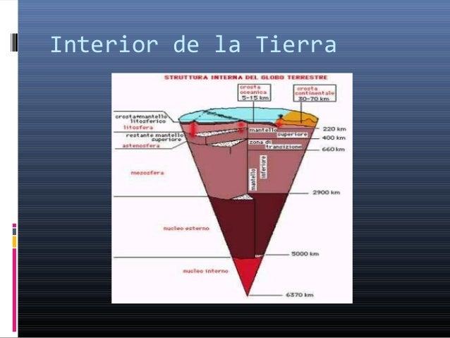 Ppt Estructura Interna De La Tierra