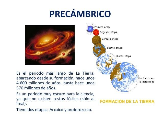 PRECÁMBRICO Es el periodo más largo de La Tierra, abarcando desde su formación, hace unos 4.600 millones de años, hasta ha...