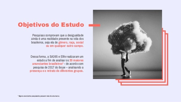 Representação da Diversidade na Propaganda Digital Brasileira Slide 3