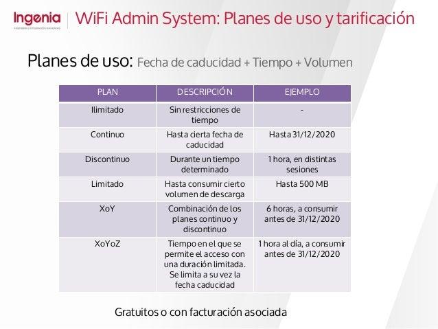 WiFi Admin System: Planes de uso y tarificación Planes de uso: Fecha de caducidad + Tiempo + Volumen PLAN DESCRIPCIÓN EJEM...