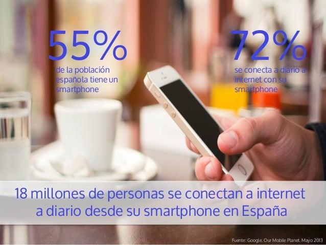 55%de la población española tiene un smartphone 72%se conecta a diario a internet con su smartphone 18 millones de persona...