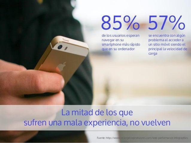 Fuente: http://www.strangeloopnetworks.com/web-performance-infographics 85%de los usuarios esperan navegar en su smartphon...