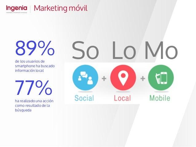 So Lo Mo89%de los usuarios de smartphone ha buscado información local 77%ha realizado una acción como resultado de la búsq...