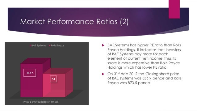 analysis of annual financial performance of rolls royce Nachrichten » rolls-royce plc - annual financial and did not impact 2011 financial performance rolls-royce will continue to analysis of the.