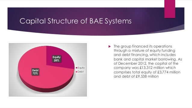 bae automated systems a analysis Designed by bae automated systems of carrollton, texas (previously boeing  airport equipment), it allows airport planners to design airports of larger size,.
