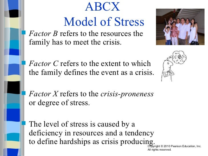 nursing and family stress theory Family stress theory – identify the theory or framework with the history and author of the theory on family stress theory.