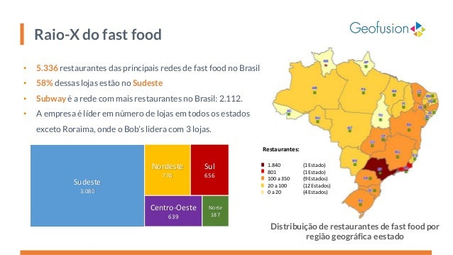 Fast Food Market Share