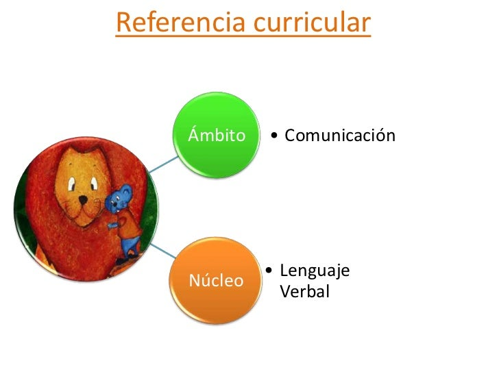 Referencia curricular     Ámbito    • Comunicación               • Lenguaje      Núcleo                 Verbal