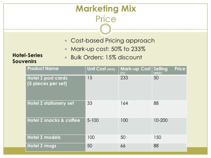 marketing mix for hotel industry Hospitality marketing:   contextualises the marketing mix for the hospitality industry  contains real-life examples, .