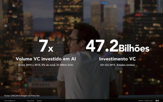 7x fabricio.dore@gmail.com Volume VC investido em AI (Entre 2010 e 2015, 5% do total, 33 M&As EUA) AIM Brasil - 11 de Maio...