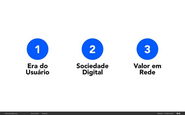 fabricio.dore@gmail.com AIM Brasil - 11 de Maio de 2016#future_fintech @superfab 1 2 3 Era do Usuário Sociedade Digital Va...