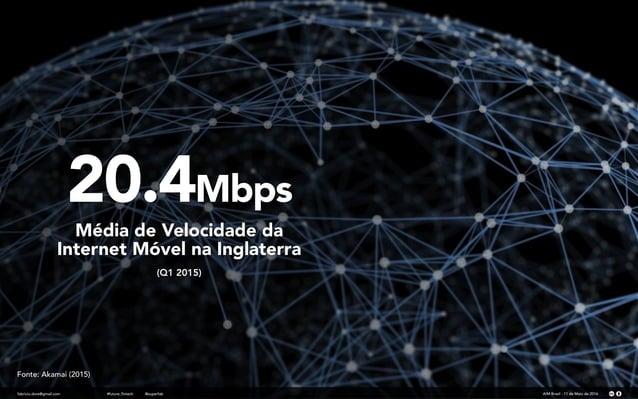 20.4Mbps fabricio.dore@gmail.com Média de Velocidade da Internet Móvel na Inglaterra (Q1 2015) AIM Brasil - 11 de Maio de ...