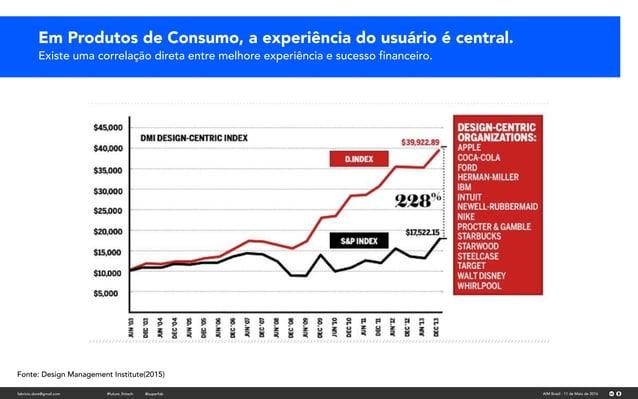 fabricio.dore@gmail.com AIM Brasil - 11 de Maio de 2016#future_fintech @superfab Em Produtos de Consumo, a experiência do ...