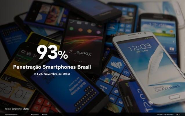 93% fabricio.dore@gmail.com Penetração Smartphones Brasil (14-24, Novembro de 2015) AIM Brasil - 11 de Maio de 2016#future...