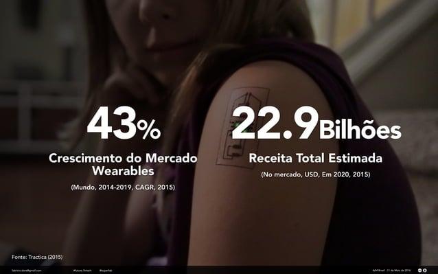 43% Crescimento do Mercado Wearables (Mundo, 2014-2019, CAGR, 2015) 22.9Bilhões Receita Total Estimada (No mercado, USD, E...