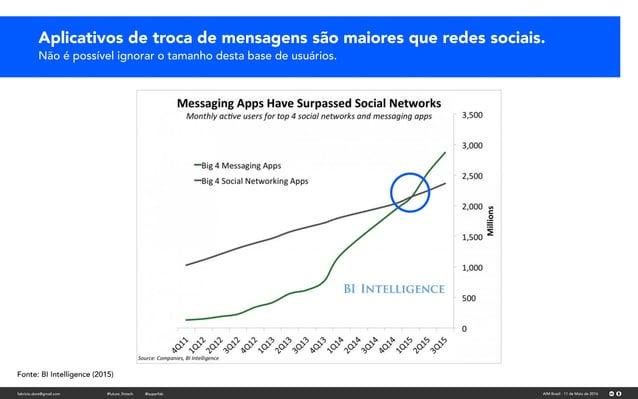 Aplicativos de troca de mensagens são maiores que redes sociais. Não é possível ignorar o tamanho desta base de usuários. ...