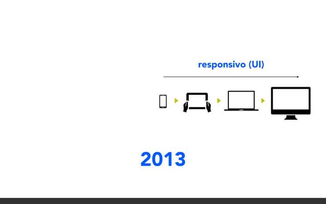 responsivo (UI) 2013