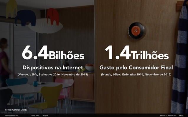 6.4Bilhões fabricio.dore@gmail.com Dispositivos na Internet (Mundo, b2b/c, Estimativa 2016, Novembro de 2015) AIM Brasil -...