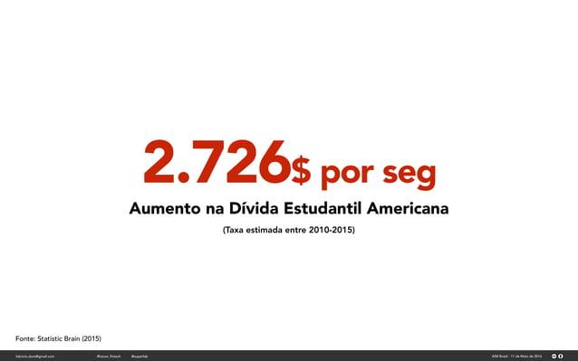 fabricio.dore@gmail.com AIM Brasil - 11 de Maio de 2016#future_fintech @superfab Fonte: Statistic Brain (2015) Aumento na ...