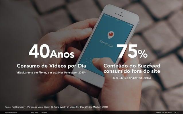 40Anos fabricio.dore@gmail.com Consumo de Vídeos por Dia (Equivalente em filmes, por usuários Periscope, 2015) AIM Brasil -...