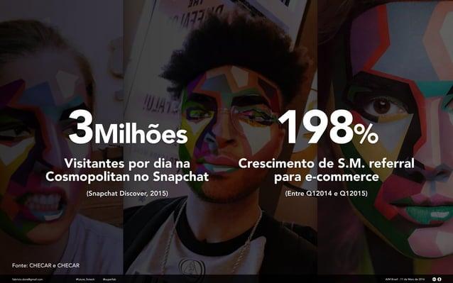 3Milhões fabricio.dore@gmail.com Visitantes por dia na Cosmopolitan no Snapchat (Snapchat Discover, 2015) AIM Brasil - 11 ...