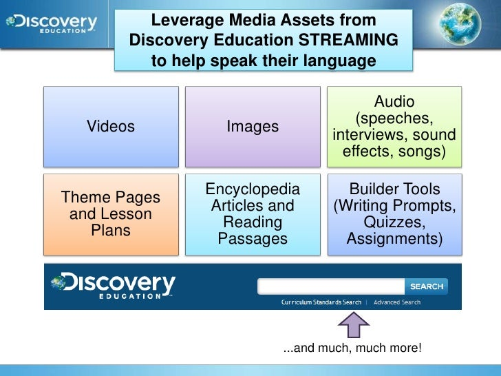 Login to Discovery Education