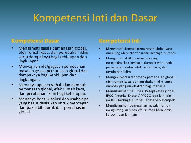 Ppt Fisika P Global
