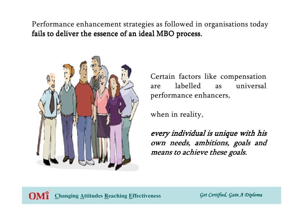 Ppt For All Hr & Training Professionals Slide 2