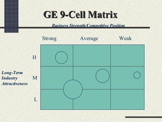ge nine cell matrix ppt