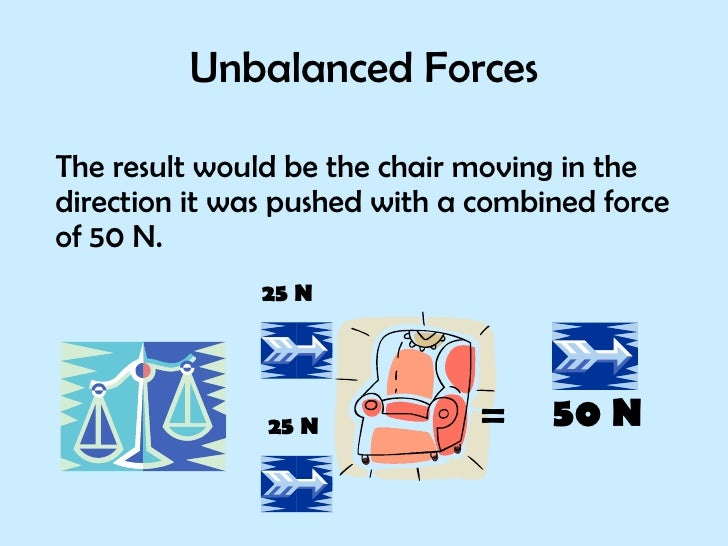 Unbalanced Forces 25 N 25 N = 50 N The result would be the chair moving in the direction it was pushed with a combined for...