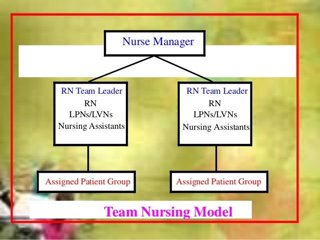 nlp assignment Neural networks for nlp assignments the aim of the assignment and project is to build the skills needed to do build cutting-edge systems or do cutting-edge research.