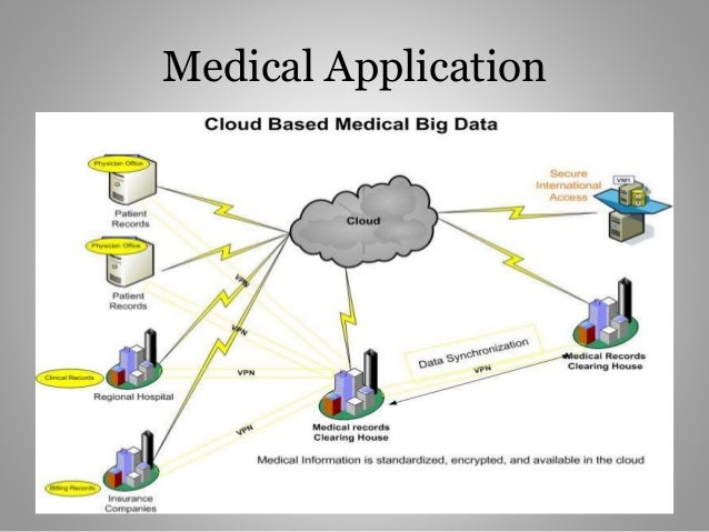 application of big data Not sure that's officially big data but it's big and it's data but the medical application, where analysis of data really could be genuinely life-saving.