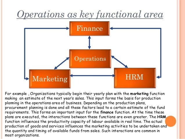 relationship of production with other functional areas Cross-functional team  while others have argued that organization's functional areas are often forced to compete and cooperate  in other cases,.