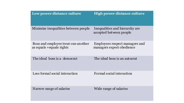 POWER DISTANCE CULTURE DOWNLOAD